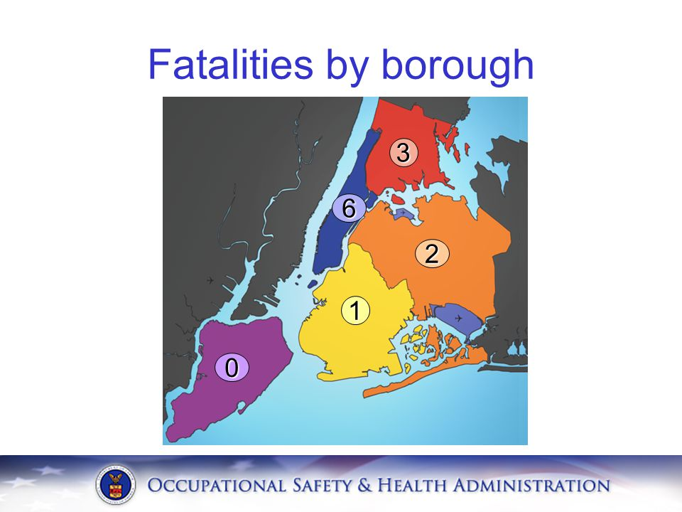 Fatalities by borough 0 2 3 1 N=26 3 6 2 1 0
