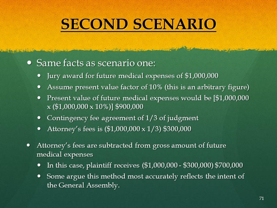 SECOND SCENARIO Same facts as scenario one: Same facts as scenario one: Jury award for future medical expenses of $1,000,000 Jury award for future med