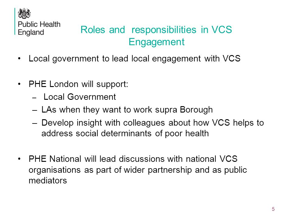 Roles and responsibilities in VCS Engagement Local government to lead local engagement with VCS PHE London will support: – Local Government –LAs when they want to work supra Borough –Develop insight with colleagues about how VCS helps to address social determinants of poor health PHE National will lead discussions with national VCS organisations as part of wider partnership and as public mediators 5