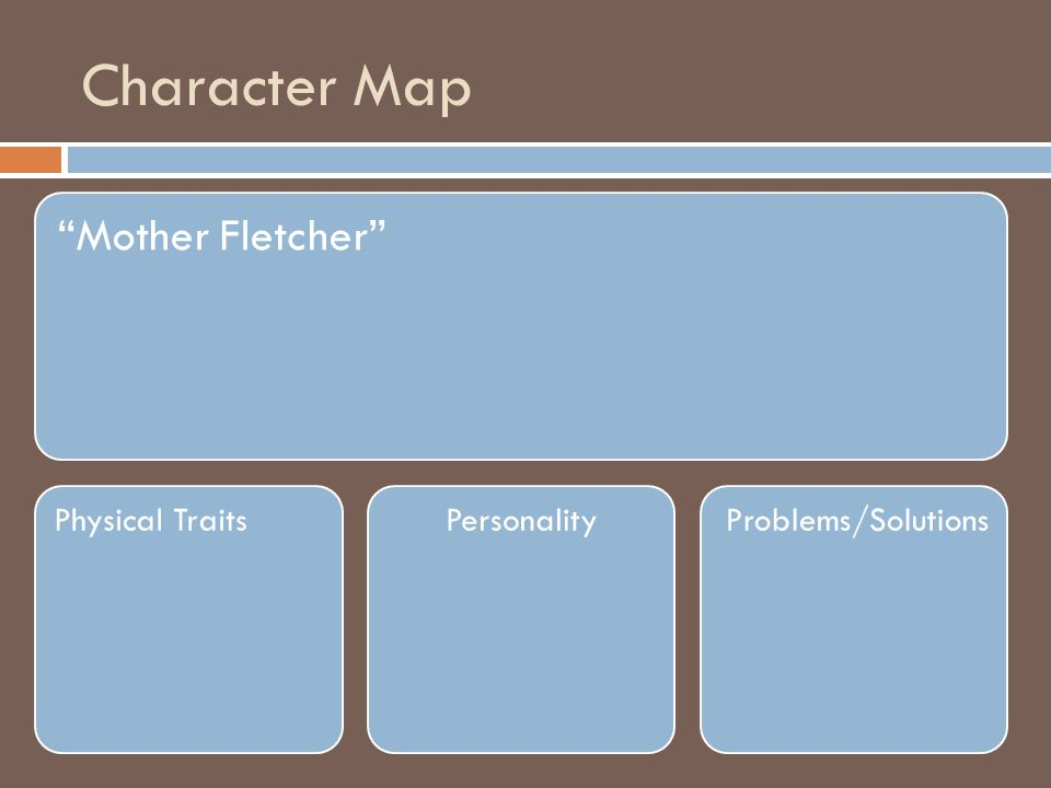"""Character Map """"Mother Fletcher"""" Physical TraitsPersonalityProblems/Solutions"""