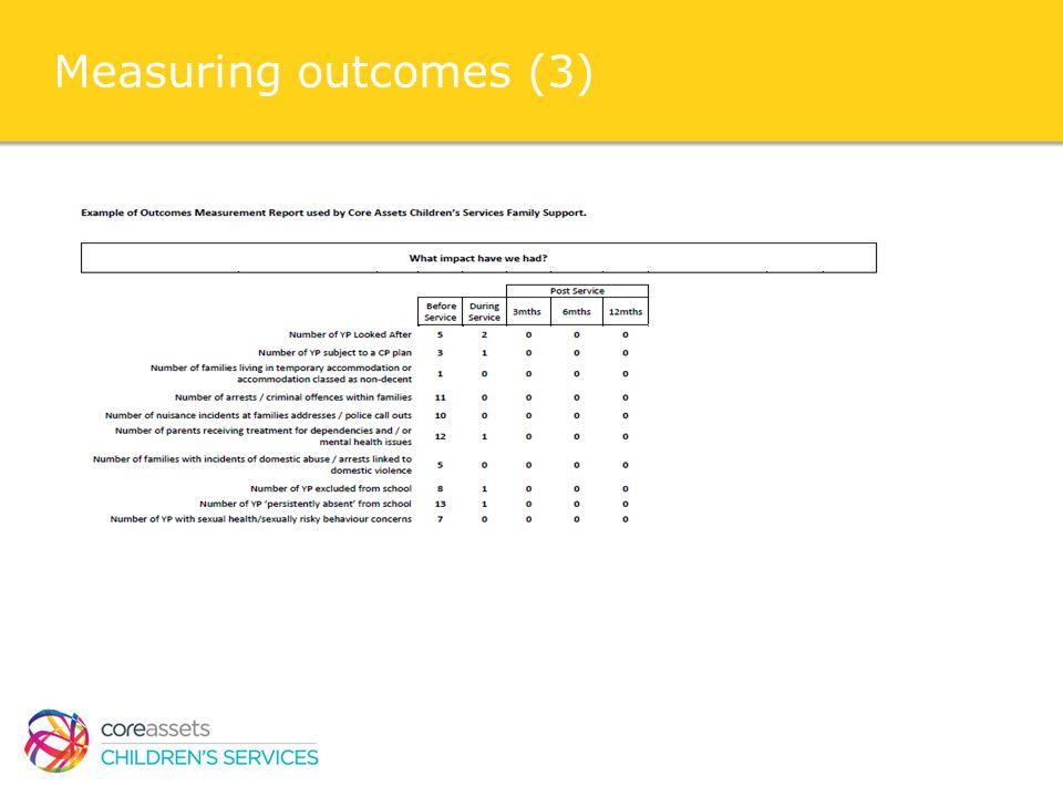 Measuring outcomes (3)