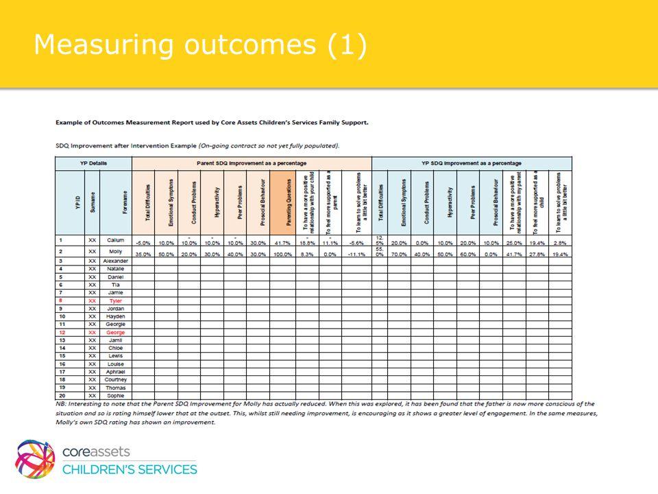 Measuring outcomes (1)