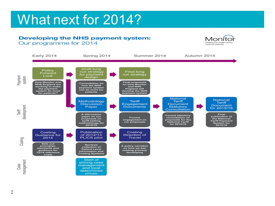 What next for 2014? 32