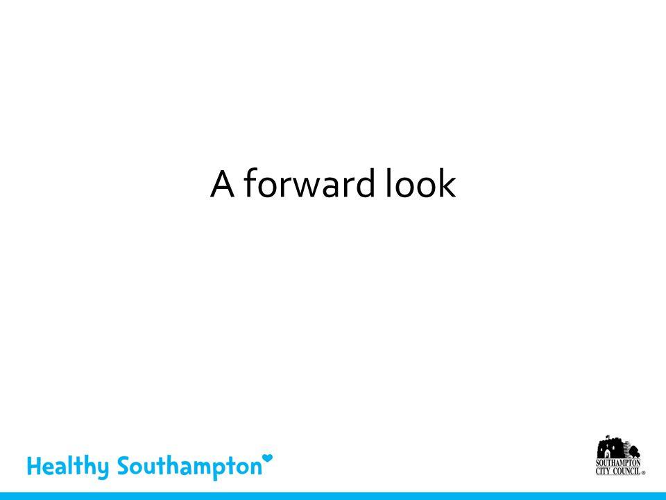A forward look