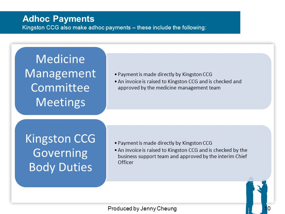 Adhoc Payments Produced by Jenny Cheung10 Kingston CCG also make adhoc payments – these include the following: Payment is made directly by Kingston CCG An invoice is raised to Kingston CCG and is checked and approved by the medicine management team Medicine Management Committee Meetings Payment is made directly by Kingston CCG An invoice is raised to Kingston CCG and is checked by the business support team and approved by the interim Chief Officer Kingston CCG Governing Body Duties