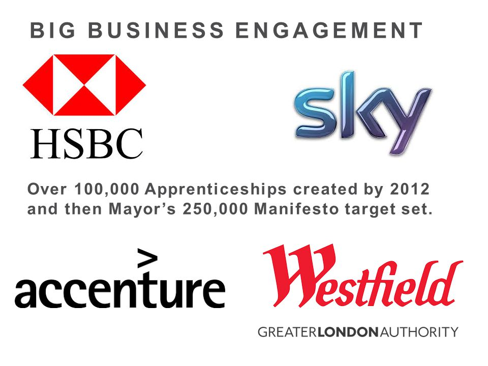 Over 100,000 Apprenticeships created by 2012 and then Mayor's 250,000 Manifesto target set.