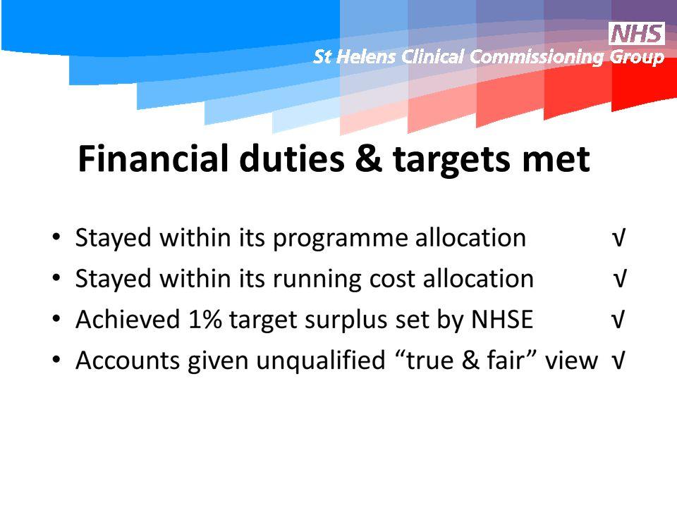 Financial duties & targets met