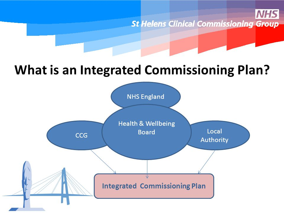 CCG What is an Integrated Commissioning Plan.