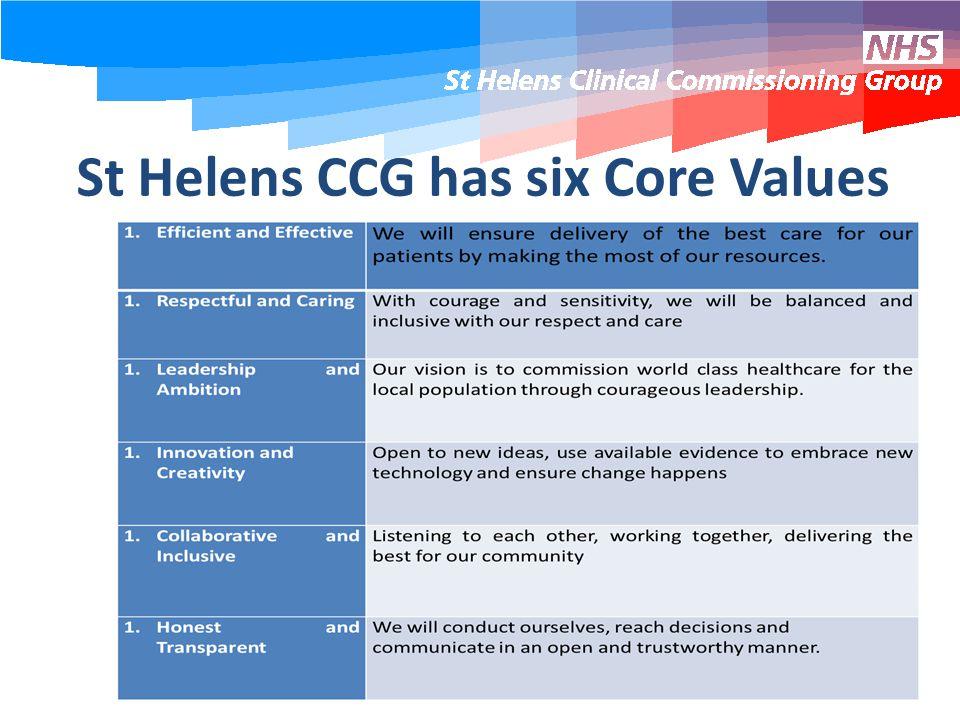 St Helens CCG has six Core Values
