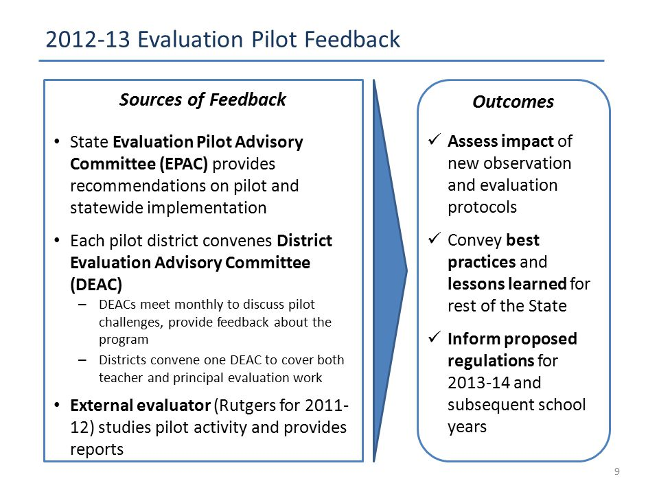 Sources of Feedback State Evaluation Pilot Advisory Committee (EPAC) provides recommendations on pilot and statewide implementation Each pilot distric
