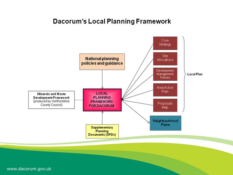 Dacorum's Local Planning Framework
