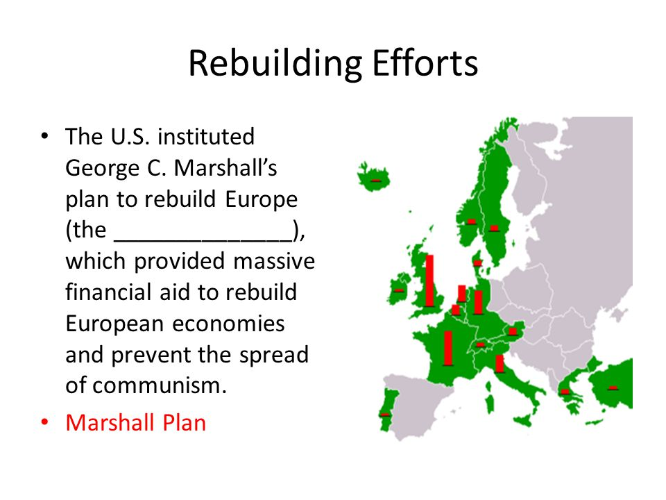 Rebuilding Efforts The U.S. instituted George C.