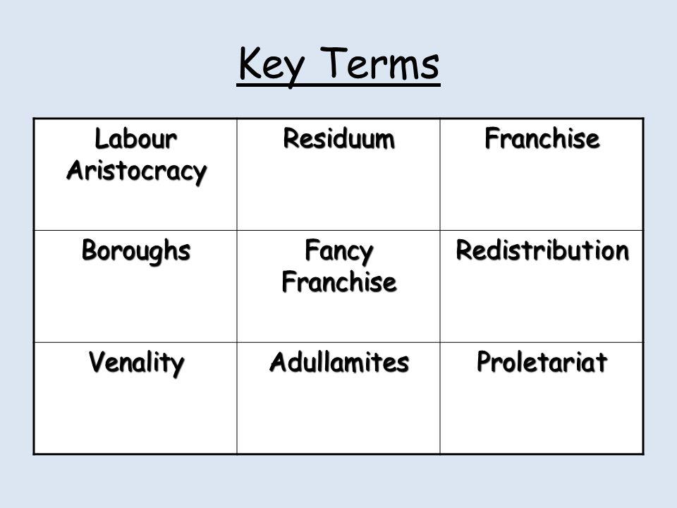 Key Terms Labour Aristocracy ResiduumFranchise Boroughs Fancy Franchise Redistribution VenalityAdullamitesProletariat