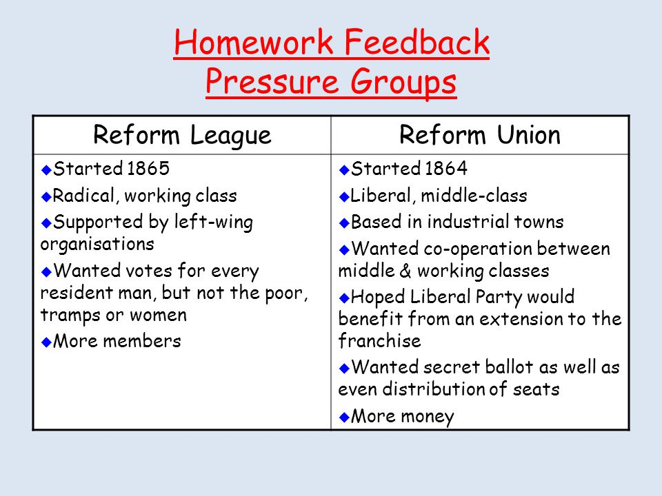 Homework Feedback Pressure Groups Reform LeagueReform Union  Started 1865  Radical, working class  Supported by left-wing organisations  Wanted vo