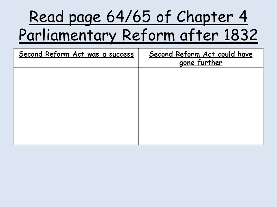 Read page 64/65 of Chapter 4 Parliamentary Reform after 1832 Second Reform Act was a successSecond Reform Act could have gone further