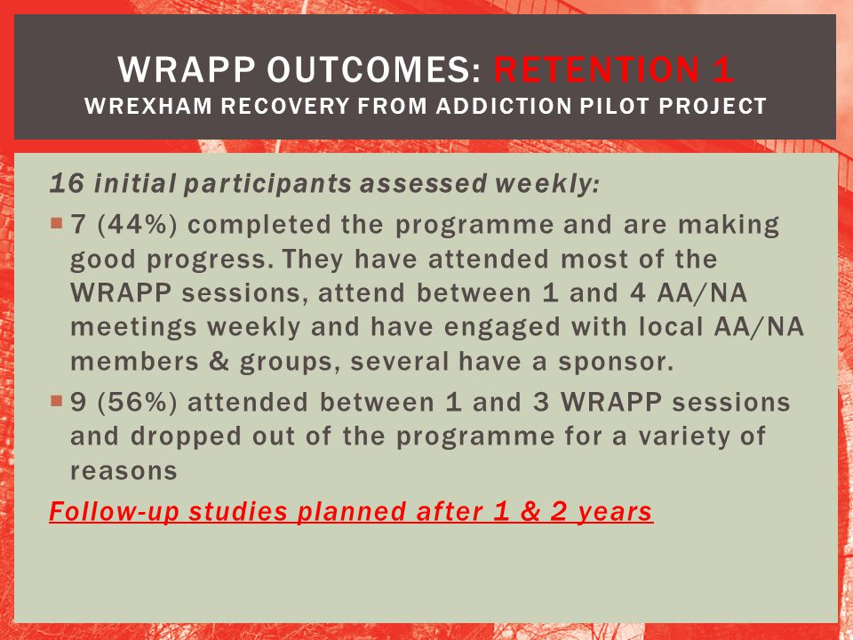 16 initial participants assessed weekly:  7 (44%) completed the programme and are making good progress. They have attended most of the WRAPP sessions