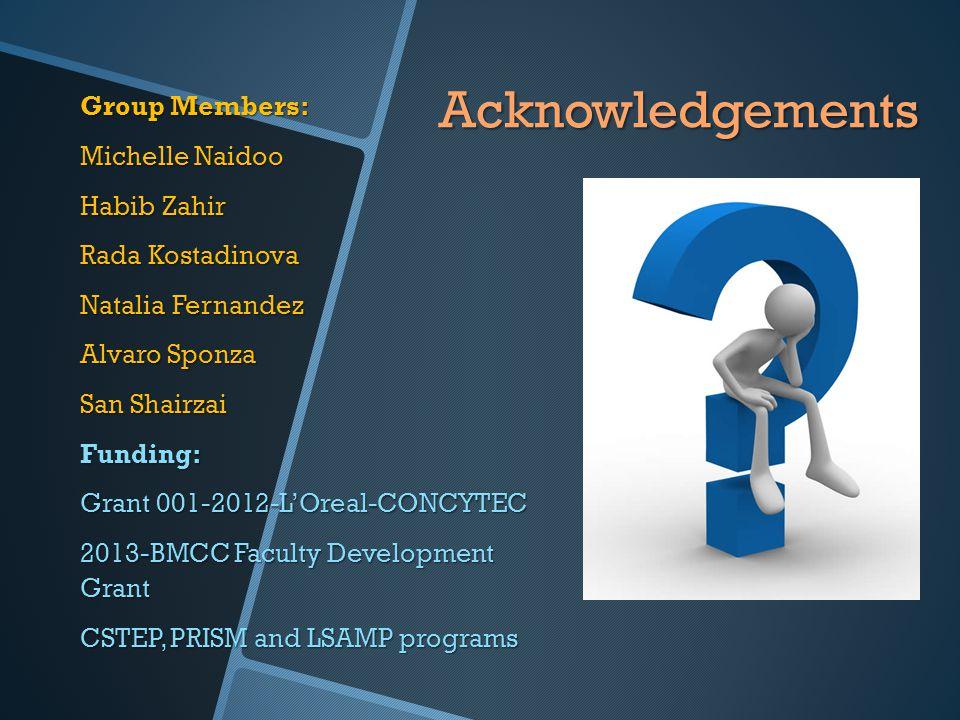 Acknowledgements Group Members: Michelle Naidoo Habib Zahir Rada Kostadinova Natalia Fernandez Alvaro Sponza San Shairzai Funding: Grant 001-2012-L'Oreal-CONCYTEC 2013-BMCC Faculty Development Grant CSTEP, PRISM and LSAMP programs