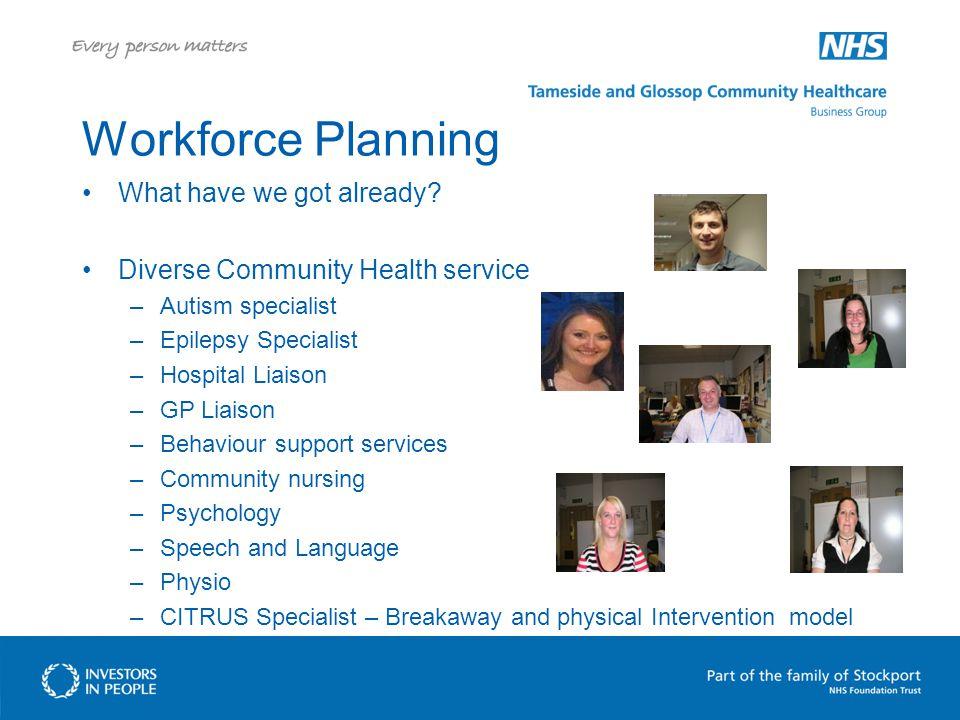 Workforce Planning What have we got already.