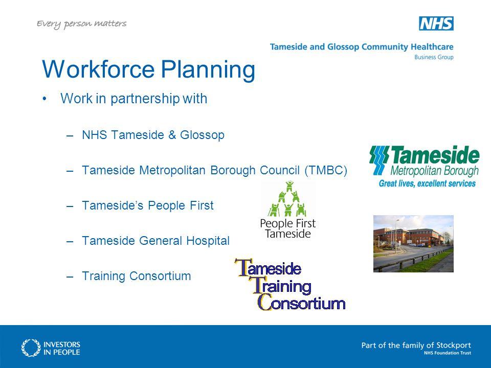 Workforce Planning Work in partnership with –NHS Tameside & Glossop –Tameside Metropolitan Borough Council (TMBC) –Tameside's People First –Tameside General Hospital –Training Consortium