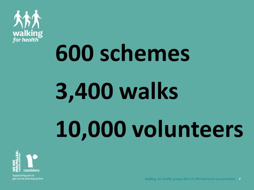 600 schemes 3,400 walks 10,000 volunteers Walking for health groups WLCCG PPG Network presentation7
