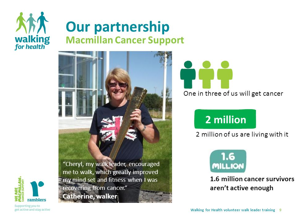 Our partnership Walking for Health volunteer walk leader training9 One in three of us will get cancer 2 million 2 million of us are living with it 1.6