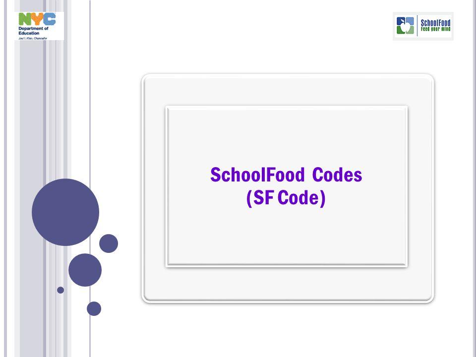 SchoolFood Codes (SF Code) SchoolFood Codes (SF Code)