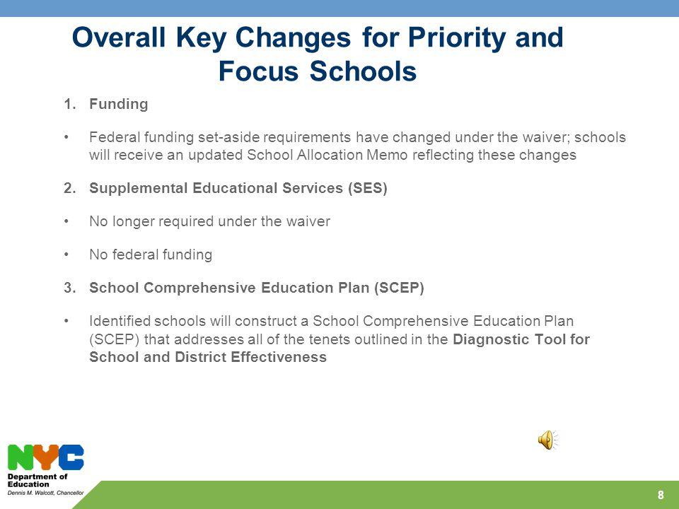 School Comprehensive Education Plan (SCEP) 18