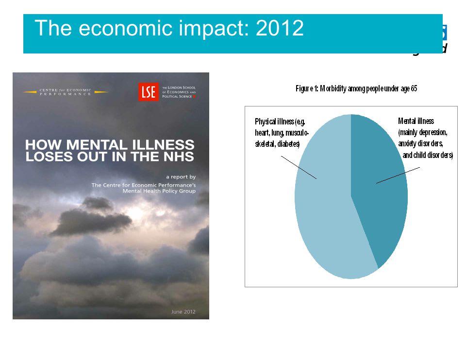 The economic impact: 2012