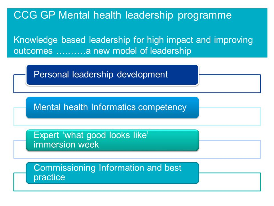 CCG GP Mental health leadership programme Knowledge based leadership for high impact and improving outcomes ….……a new model of leadership Personal lea