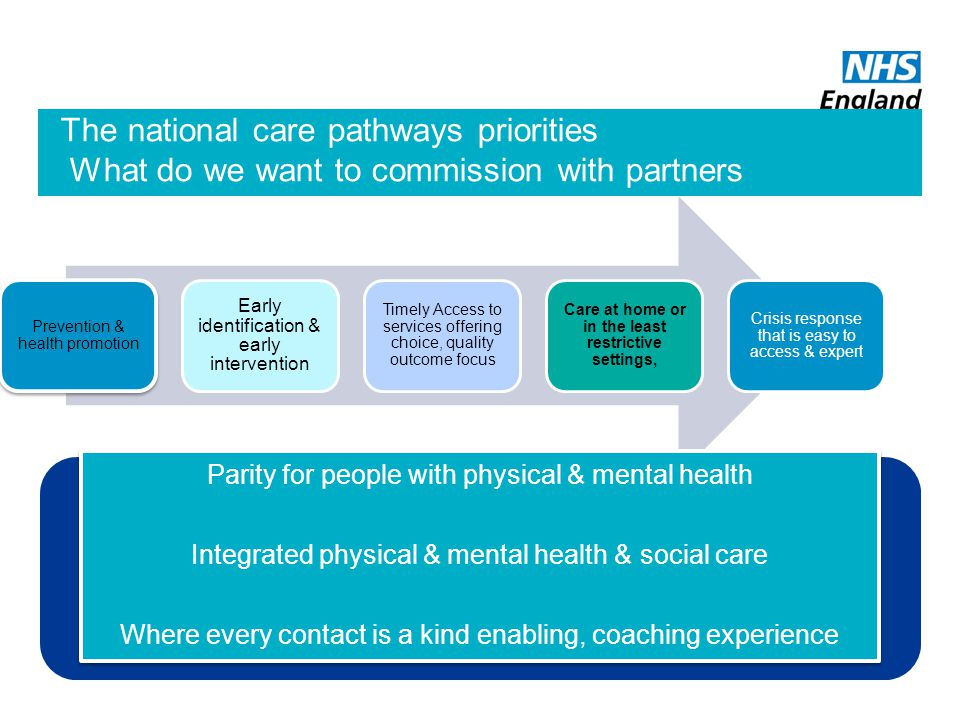 The national care pathways priorities What do we want to commission with partners Prevention & health promotion Early identification & early intervention Timely Access to services offering choice, quality outcome focus Care at home or in the least restrictive settings, Crisis response that is easy to access & expert Parity for people with physical & mental health Integrated physical & mental health & social care Where every contact is a kind enabling, coaching experience Parity for people with physical & mental health Integrated physical & mental health & social care Where every contact is a kind enabling, coaching experience