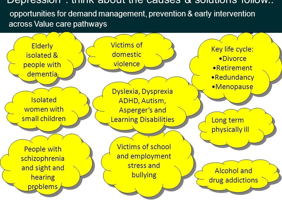 Depression : think about the causes & solutions follow.. opportunities for demand management, prevention & early intervention across Value care pathwa