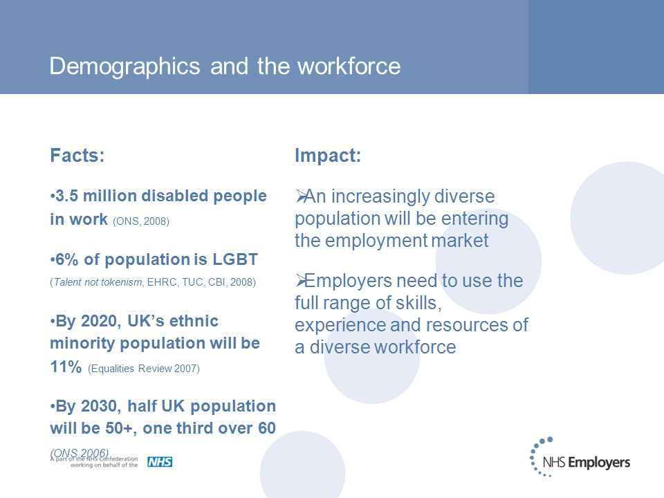 Demographics and the workforce Facts: 3.5 million disabled people in work (ONS, 2008) 6% of population is LGBT (Talent not tokenism, EHRC, TUC, CBI, 2008) By 2020, UK's ethnic minority population will be 11% (Equalities Review 2007) By 2030, half UK population will be 50+, one third over 60 (ONS 2006) Impact:  An increasingly diverse population will be entering the employment market  Employers need to use the full range of skills, experience and resources of a diverse workforce