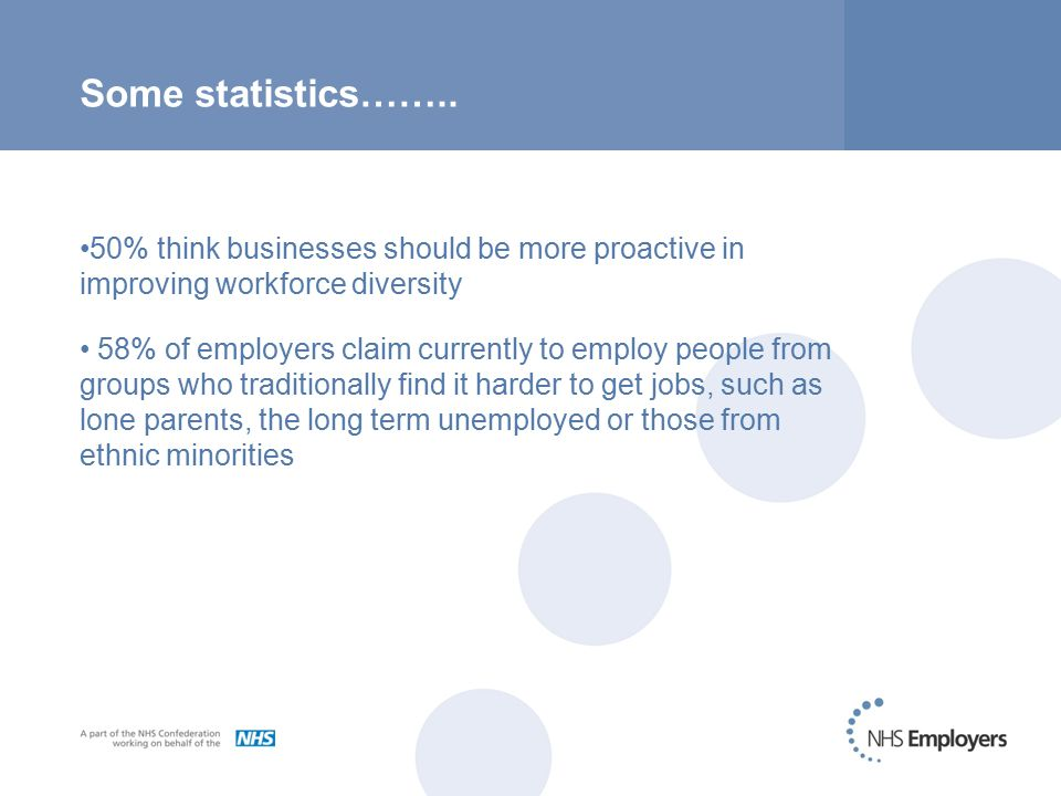 Some statistics…….. 50% think businesses should be more proactive in improving workforce diversity 58% of employers claim currently to employ people f