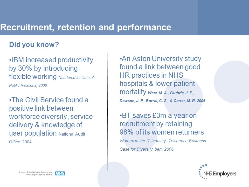 Recruitment, retention and performance Did you know? IBM increased productivity by 30% by introducing flexible working Chartered Institute of Public R