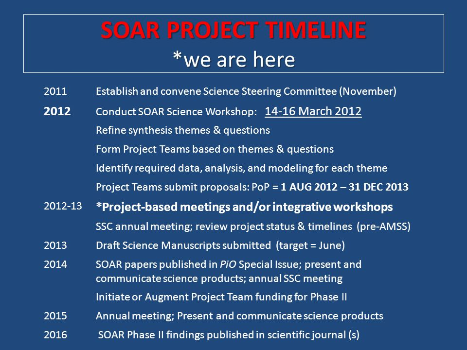 SOAR PROJECT TIMELINE *we are here 2011Establish and convene Science Steering Committee (November) 2012 Conduct SOAR Science Workshop: 14-16 March 2012 Refine synthesis themes & questions Form Project Teams based on themes & questions Identify required data, analysis, and modeling for each theme Project Teams submit proposals: PoP = 1 AUG 2012 – 31 DEC 2013 2012-13 *Project-based meetings and/or integrative workshops SSC annual meeting; review project status & timelines (pre-AMSS) 2013Draft Science Manuscripts submitted (target = June) 2014SOAR papers published in PiO Special Issue; present and communicate science products; annual SSC meeting Initiate or Augment Project Team funding for Phase II 2015Annual meeting; Present and communicate science products 2016 SOAR Phase II findings published in scientific journal (s)