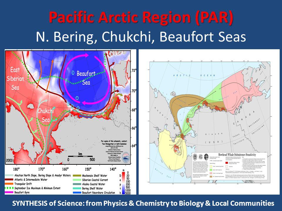 Pacific Arctic Region (PAR) Pacific Arctic Region (PAR) N.