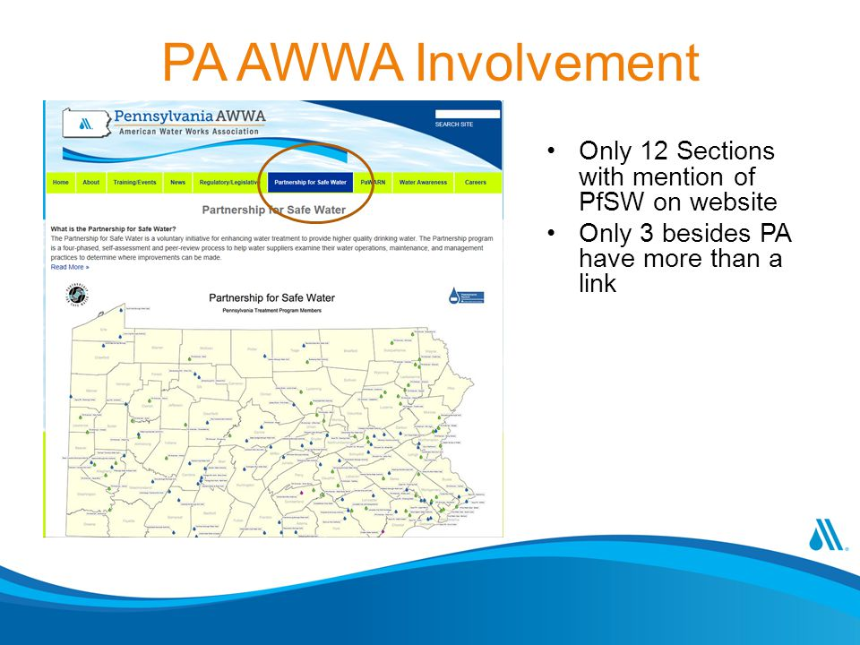 PA AWWA Involvement Only 12 Sections with mention of PfSW on website Only 3 besides PA have more than a link