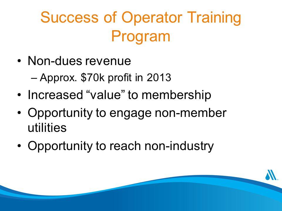 Success of Operator Training Program Non-dues revenue –Approx.
