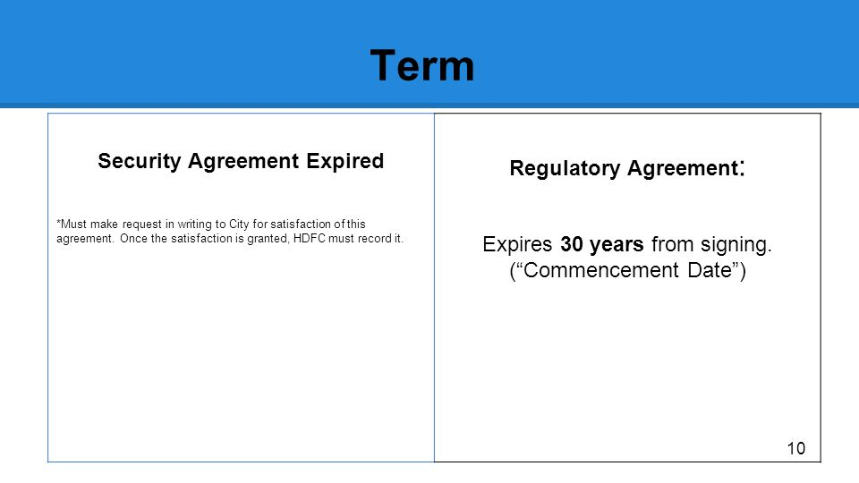 Term Security Agreement Expired *Must make request in writing to City for satisfaction of this agreement.