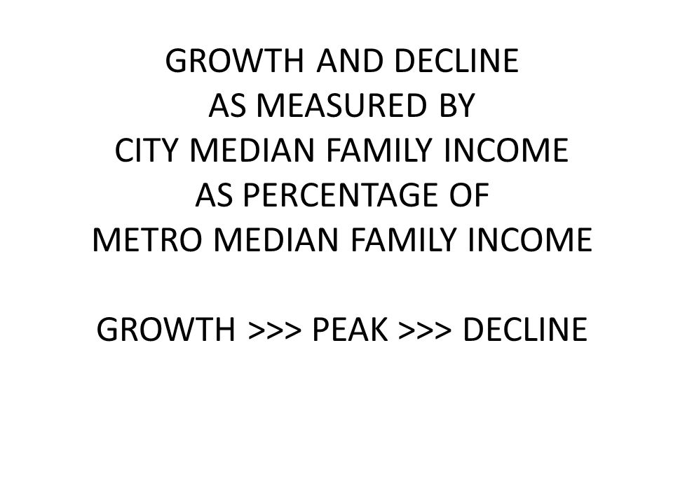 GROWTH AND DECLINE AS MEASURED BY CITY MEDIAN FAMILY INCOME AS PERCENTAGE OF METRO MEDIAN FAMILY INCOME GROWTH >>> PEAK >>> DECLINE