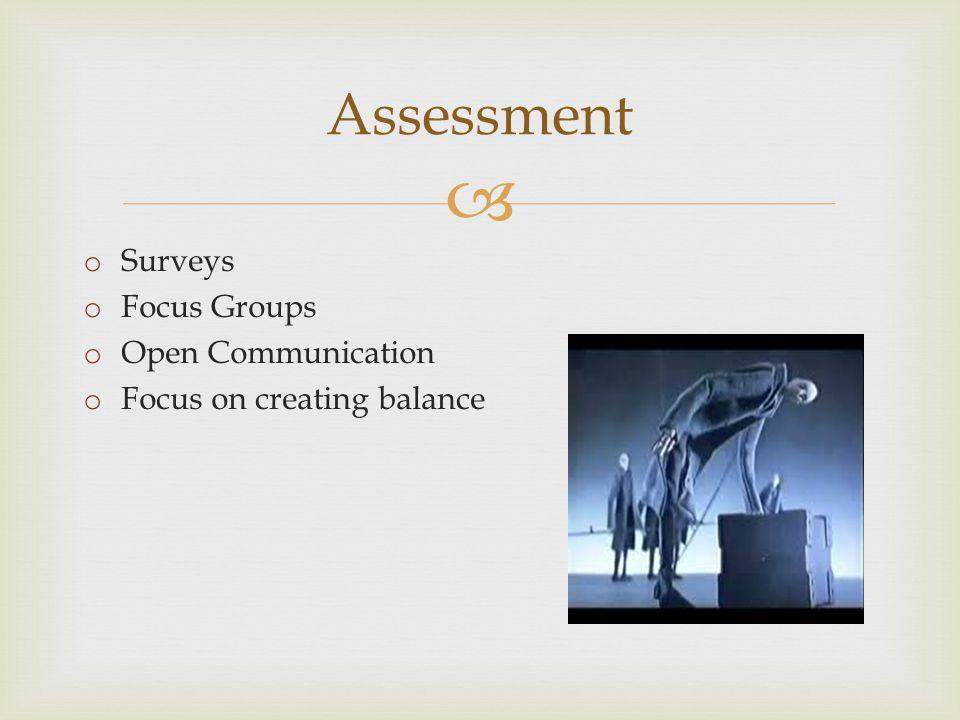  Assessment o Surveys o Focus Groups o Open Communication o Focus on creating balance