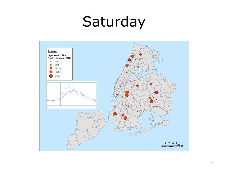 Saturday 19