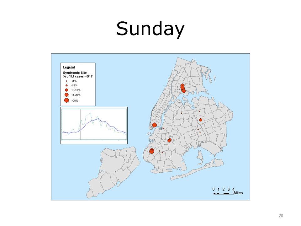 Sunday 20