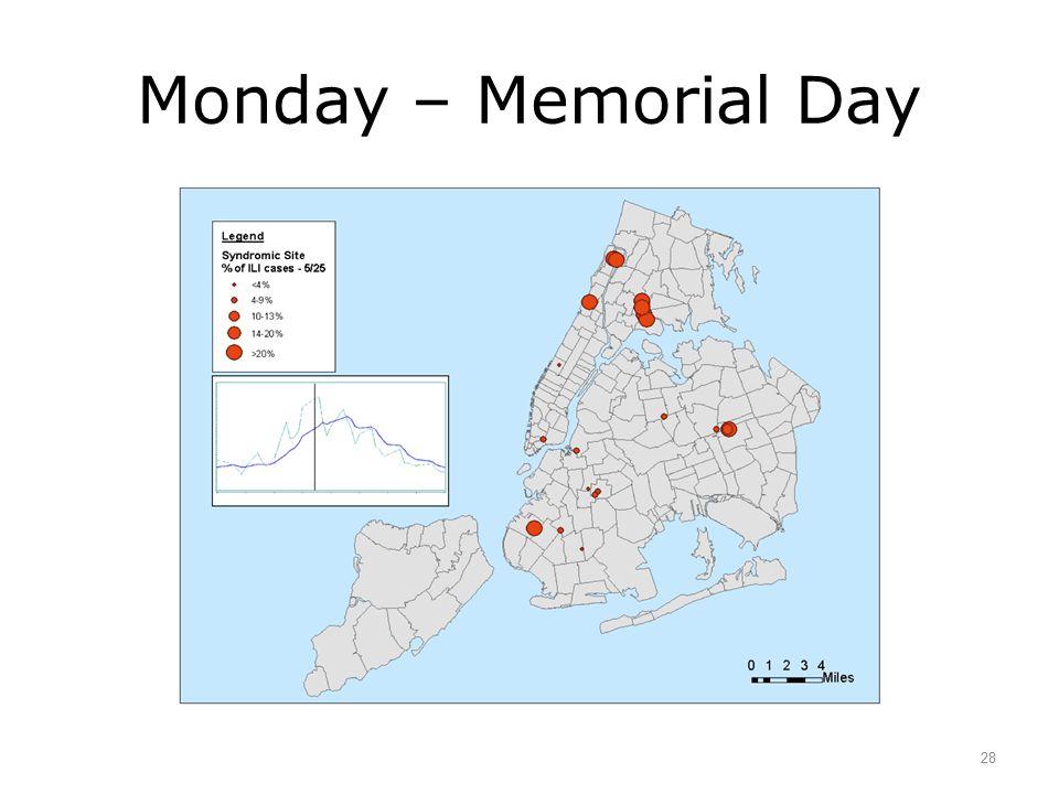 Monday – Memorial Day 28