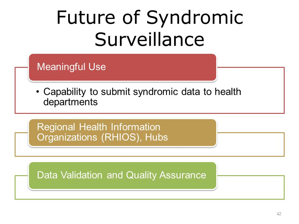 Future of Syndromic Surveillance 42 Capability to submit syndromic data to health departments Meaningful Use Regional Health Information Organizations