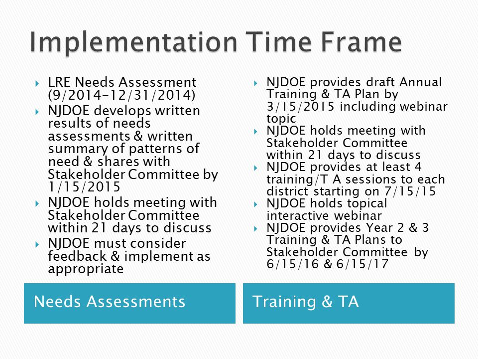 Needs AssessmentsTraining & TA  LRE Needs Assessment (9/2014-12/31/2014)  NJDOE develops written results of needs assessments & written summary of p