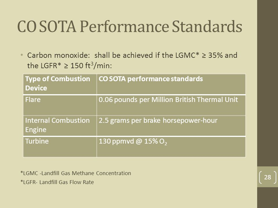 CO SOTA Performance Standards Carbon monoxide: shall be achieved if the LGMC* ≥ 35% and the LGFR* ≥ 150 ft 3 /min: *LGMC -Landfill Gas Methane Concentration *LGFR- Landfill Gas Flow Rate Type of Combustion Device CO SOTA performance standards Flare0.06 pounds per Million British Thermal Unit Internal Combustion Engine 2.5 grams per brake horsepower-hour Turbine130 ppmvd @ 15% O 2 28
