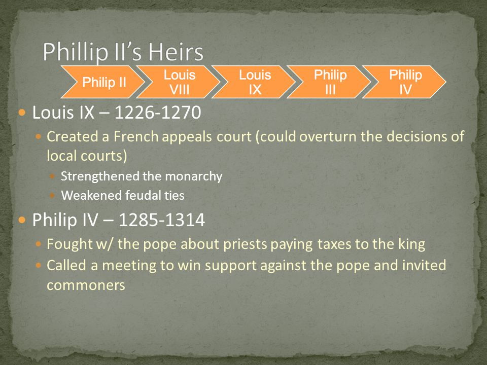 Louis IX – 1226-1270 Created a French appeals court (could overturn the decisions of local courts) Strengthened the monarchy Weakened feudal ties Philip IV – 1285-1314 Fought w/ the pope about priests paying taxes to the king Called a meeting to win support against the pope and invited commoners
