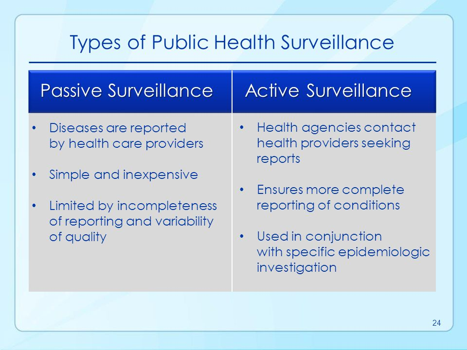 Reporting of health events by health professionals who are selected to represent a geographic area or a specific reporting group Can be active or passive Sentinel Surveillance Focuses on one or more symptoms rather than a physician-diagnosed or laboratory-confirmed disease Syndromic Surveillance Other Types of Public Health Surveillance 25