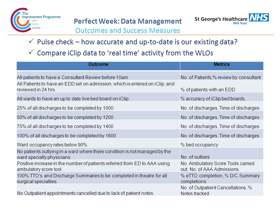  Pulse check – how accurate and up-to-date is our existing data.